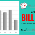 Acing: Bill Pay, A Modern Aces Model to Great Money Management